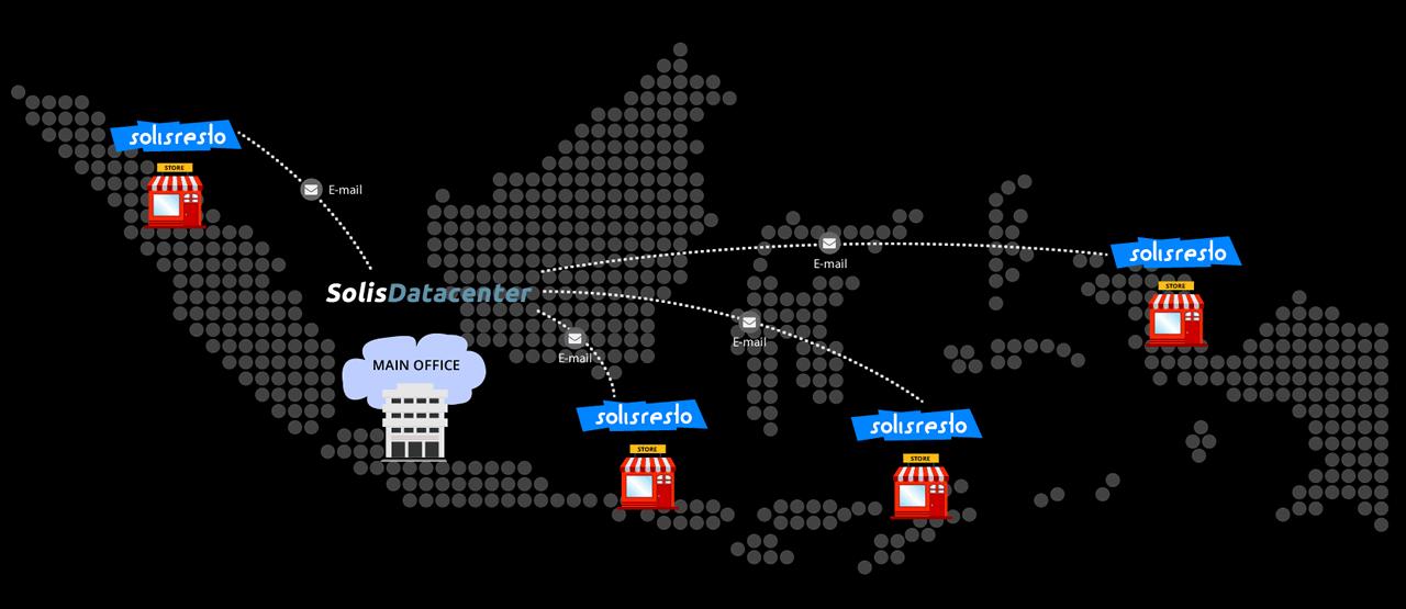 Solis Datacenter graph